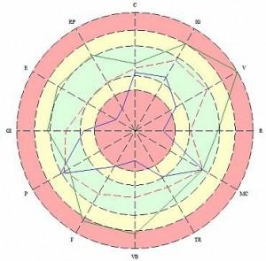 Mediskrin-VOP-krugovaia-diagramma