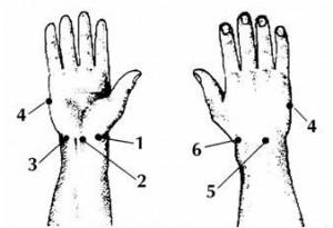 точки акупунктуры на руках, точки пособники, Накатани