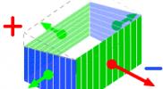 neravnomernaja-nagruzka-na-disk-pri-funkcionalnoy-blokadу