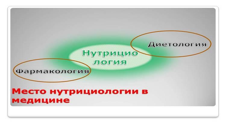 Нутрициология- наука на стыке фармакологии и диетологии