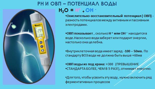 OVP-potencial-vody