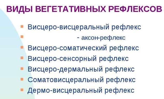 vidy-vegetativnyh-reflexov